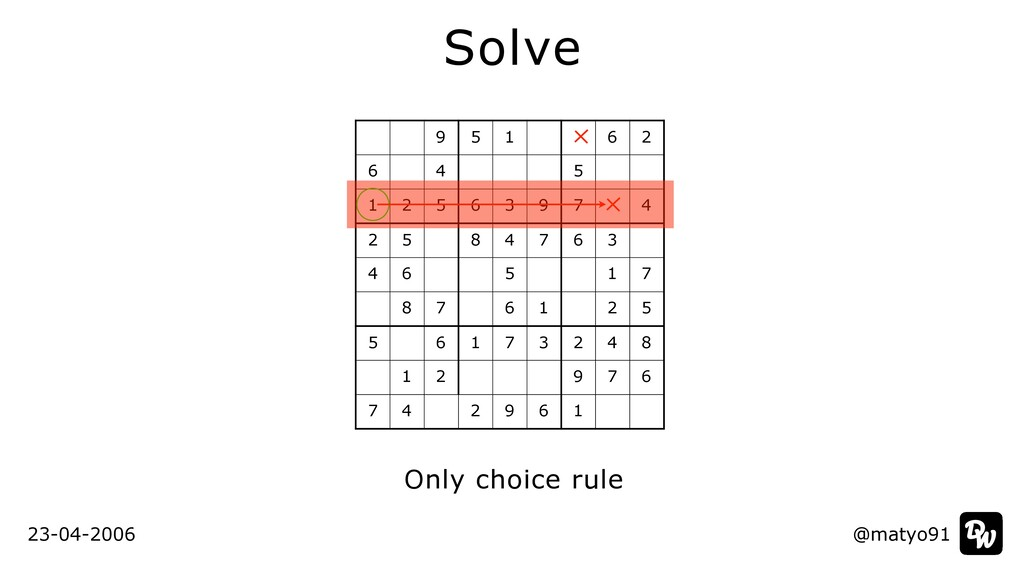 @matyo91 Solve Only choice rule 23-04-2006 9 5 ...