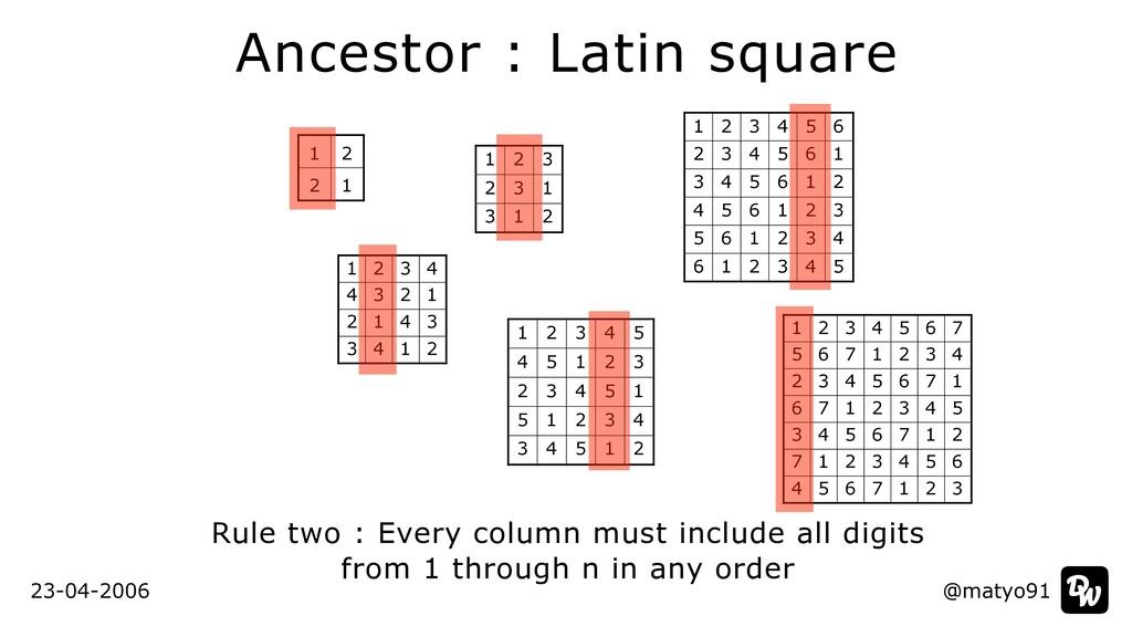 Ancestor : Latin square @matyo91 @matyo91 Rule ...