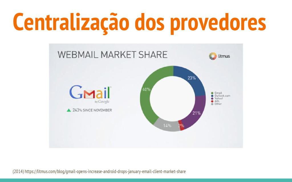 Centralização dos provedores (2014) https://lit...
