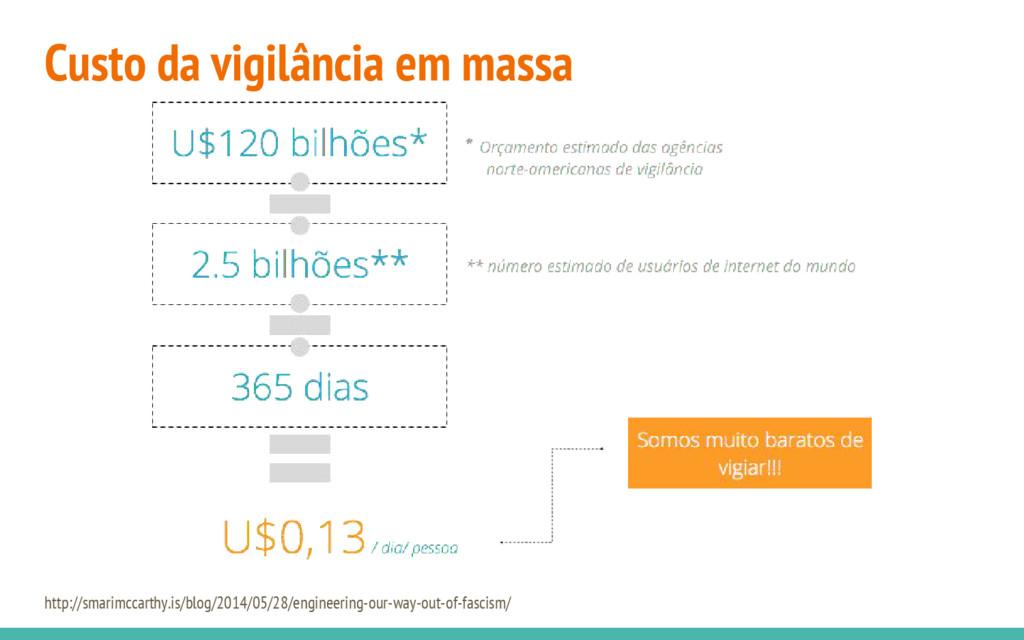 Custo da vigilância em massa http://smarimccart...