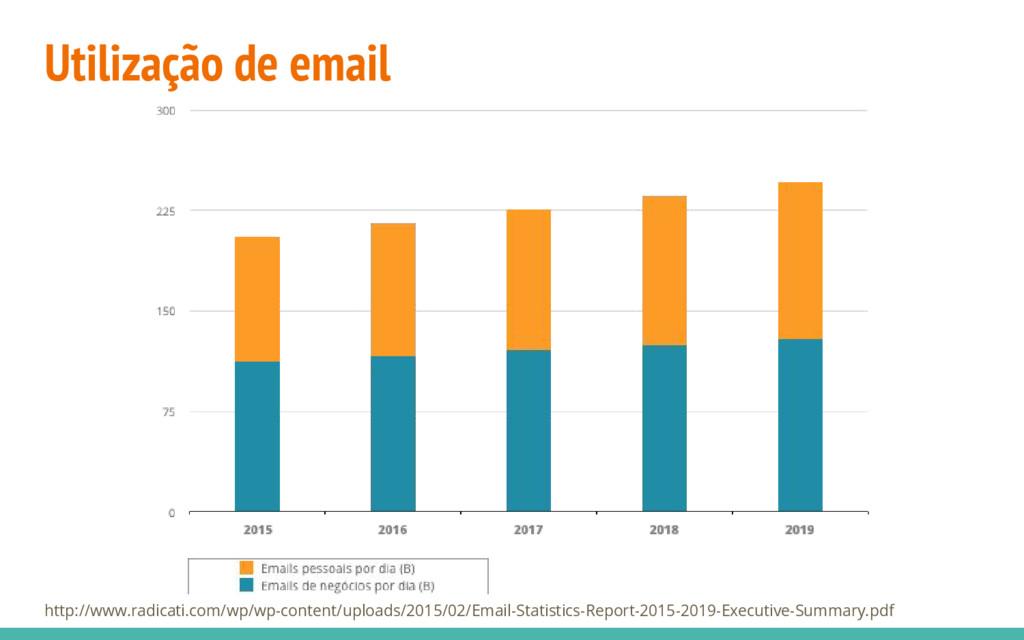 Utilização de email http://www.radicati.com/wp/...