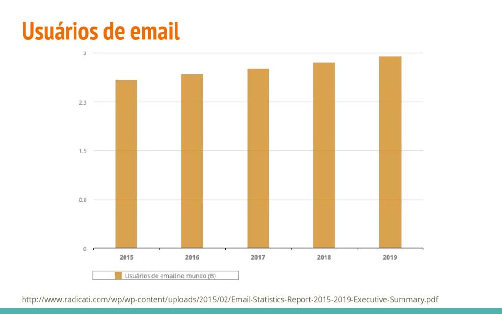 Usuários de email http://www.radicati.com/wp/wp...