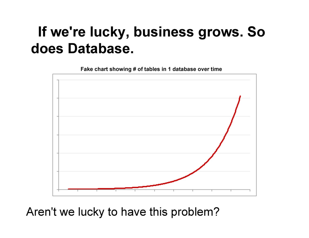 If we're lucky, business grows. So does Databas...