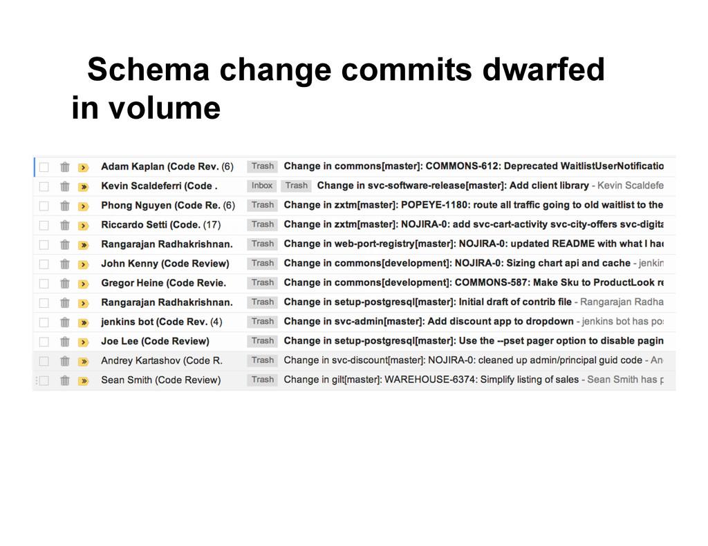 Schema change commits dwarfed in volume