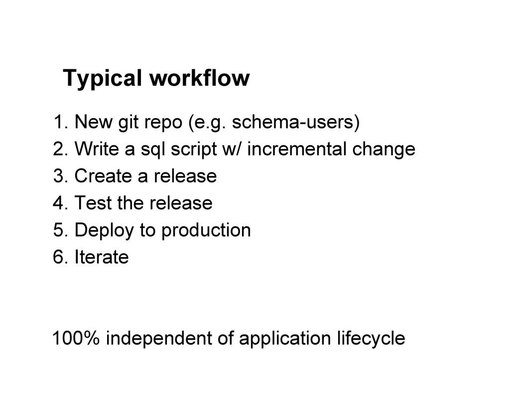 Typical workflow 1.New git repo (e.g. schema-u...