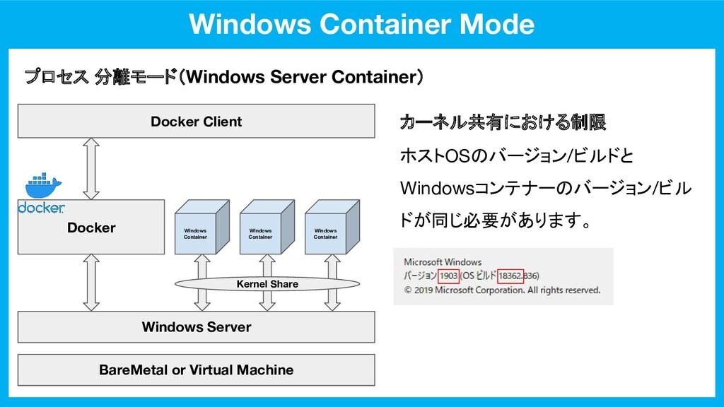 Windows Container Mode プロセス 分離モード(Windows Serve...