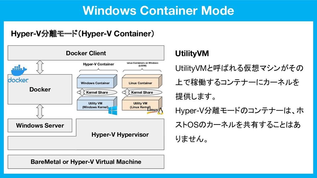 Windows Container Mode Hyper-V分離モード(Hyper-V Con...