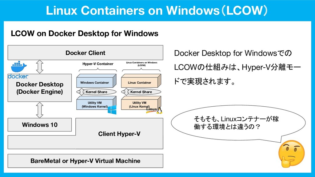 Linux Containers on Windows(LCOW) LCOW on Docke...