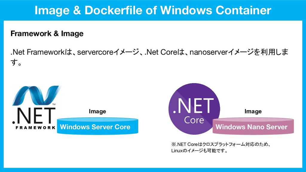 Image & Dockerfile of Windows Container Framewor...