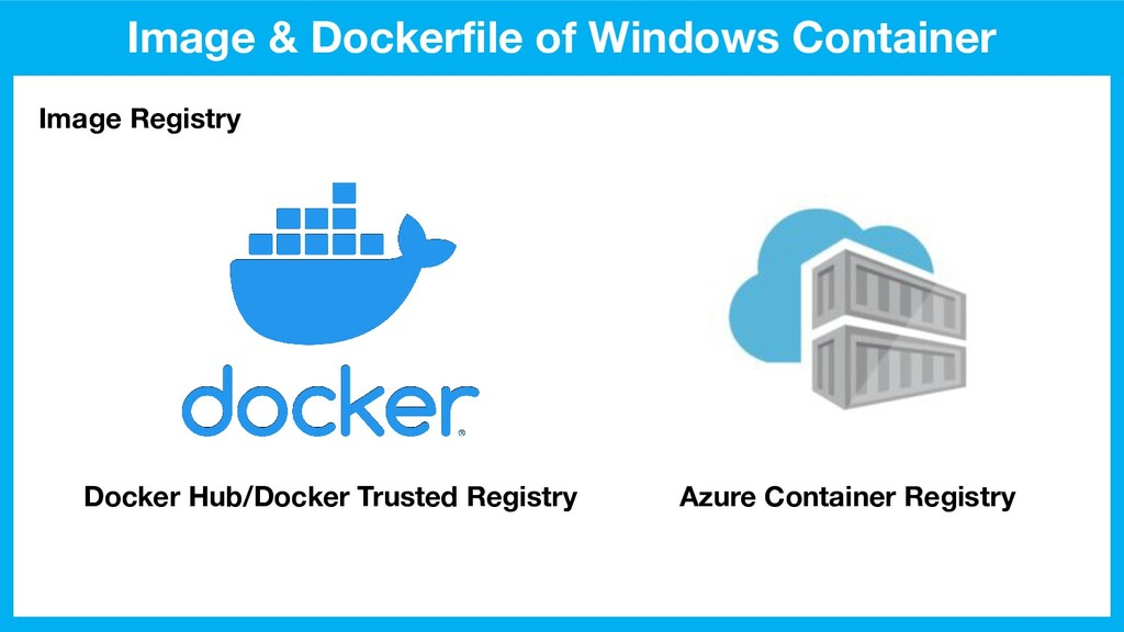 Image & Dockerfile of Windows Container Image Re...
