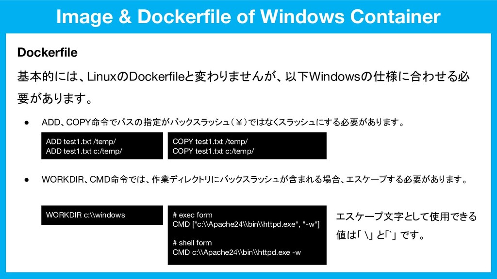 Image & Dockerfile of Windows Container Dockerfil...