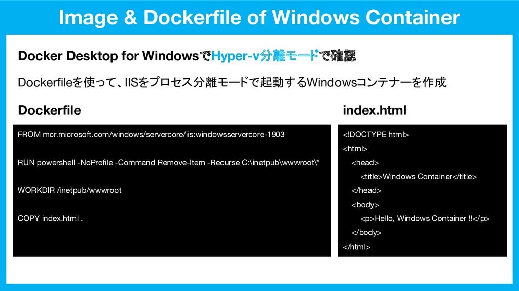 Image & Dockerfile of Windows Container Docker D...