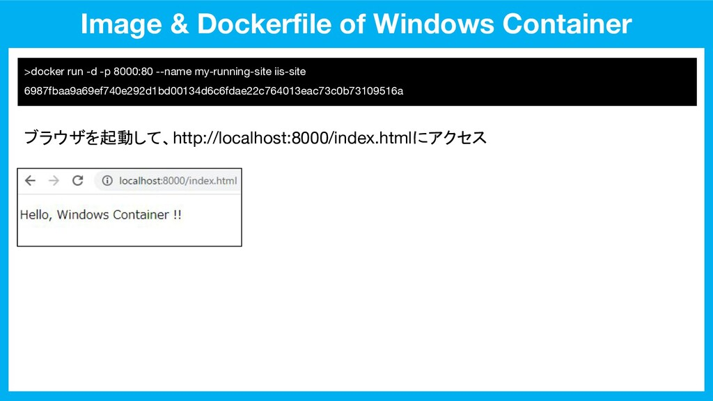 Image & Dockerfile of Windows Container >docker ...
