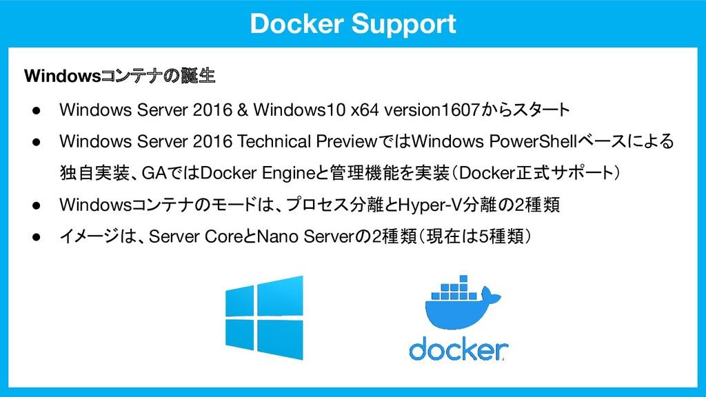Docker Support Windowsコンテナの誕生 ● Windows Server ...