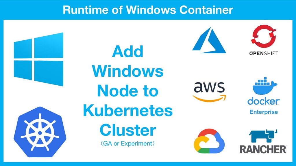 Runtime of Windows Container Add Windows Node t...