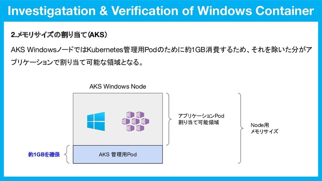 Investigatation & Verification of Windows Contai...