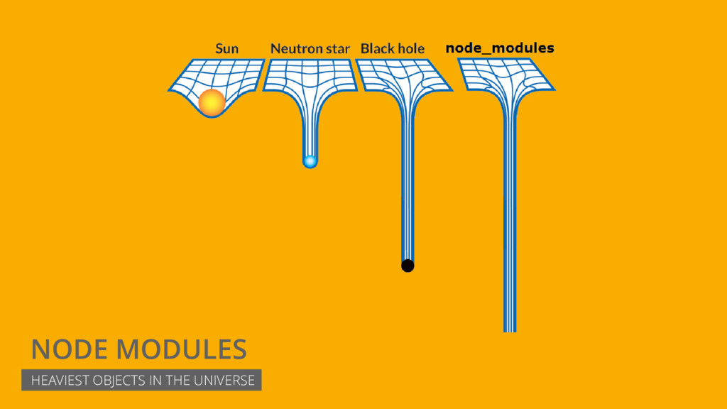 NODE MODULES HEAVIEST OBJECTS IN THE UNIVERSE