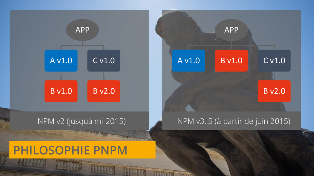 PHILOSOPHIE PNPM NPM v2 (jusquà mi-2015) APP A ...