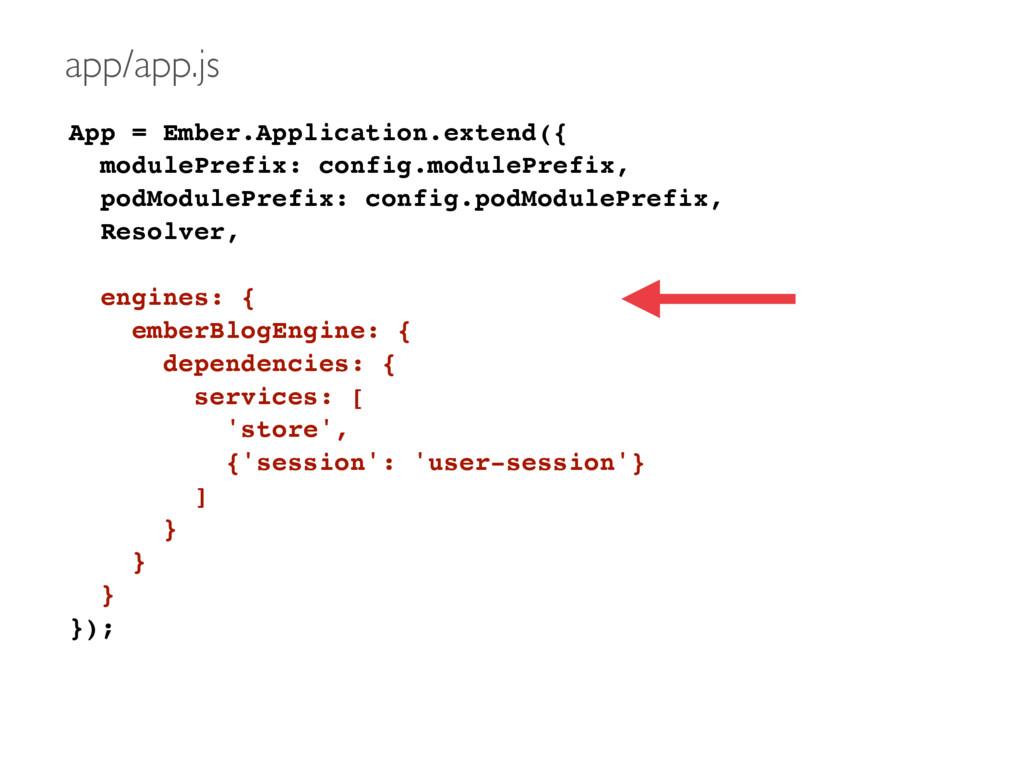 App = Ember.Application.extend({ modulePrefix: ...