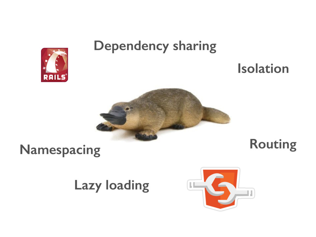 Namespacing Isolation Dependency sharing Lazy l...
