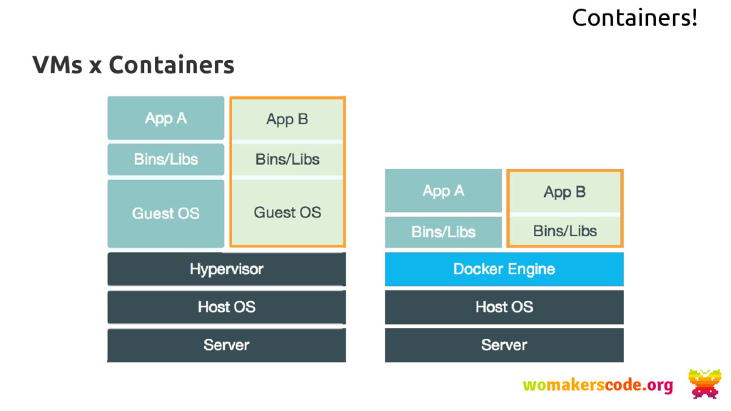 Containers! VMs x Containers womakerscode.org
