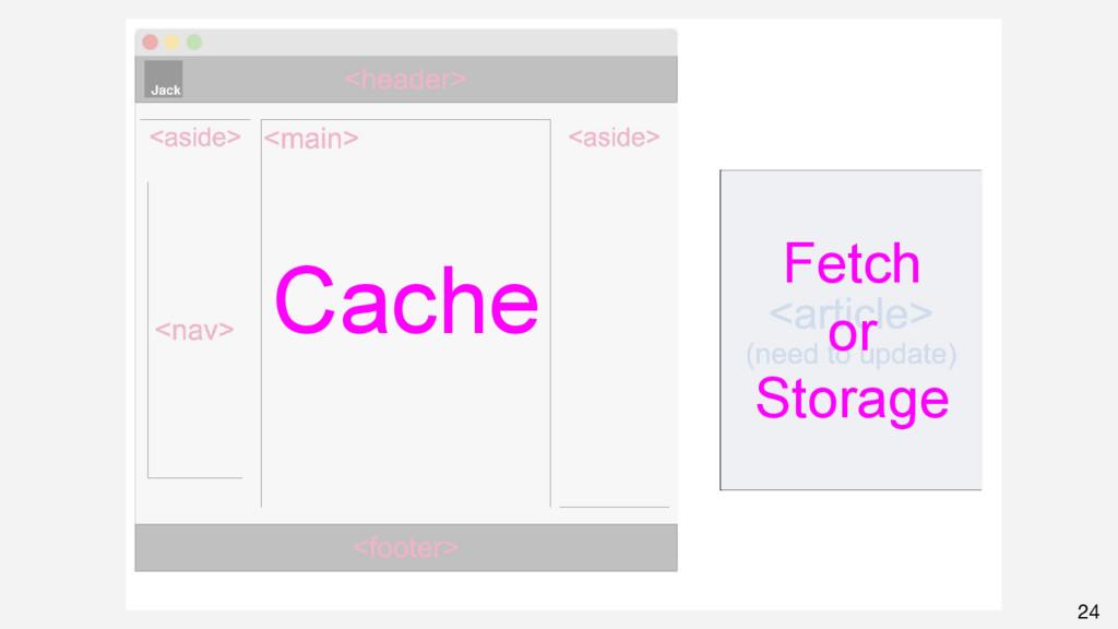 24 Cache Fetch or Storage