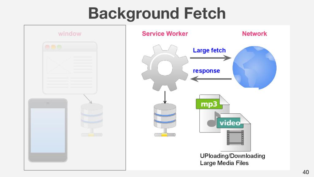 40 Background Fetch Large fetch response UPload...