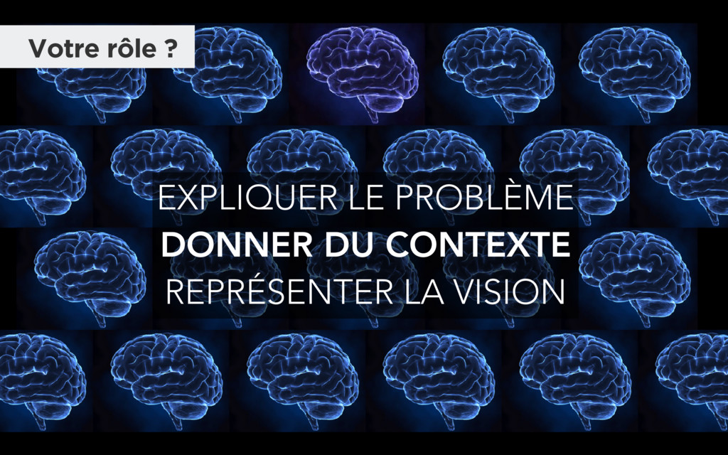 EXPLIQUER LE PROBLÈME DONNER DU CONTEXTE REPRÉS...