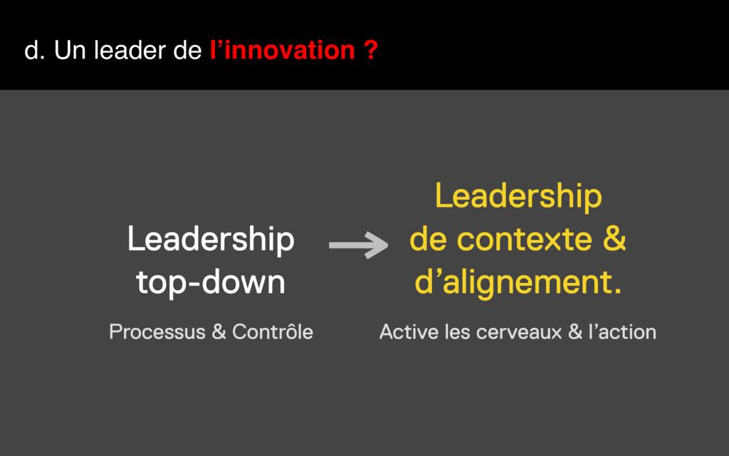 d. Un leader de l'innovation ? Leadership de c...