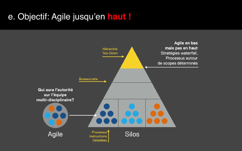 e. Objectif: Agile jusqu'en haut !
