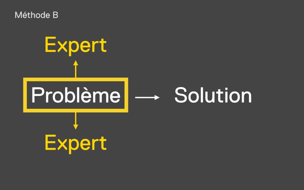 Problème Solution Expert Expert Méthode B