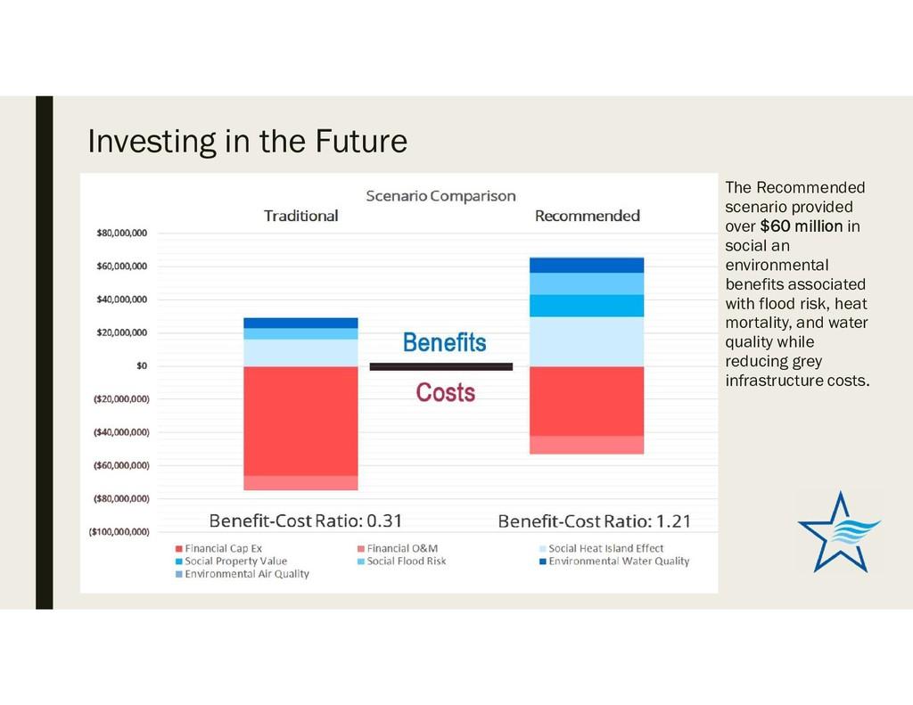 Investing in the Future The Recommended scenari...