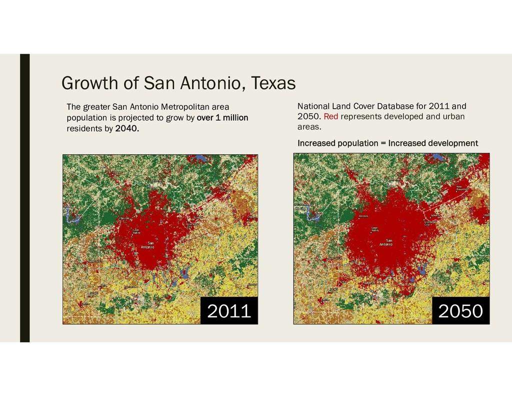 Growth of San Antonio, Texas National Land Cove...