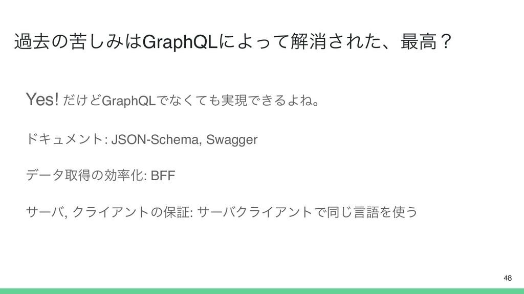 աڈͷۤ͠ΈGraphQLʹΑͬͯղফ͞Εͨɺ࠷ߴʁ Yes! ͚ͩͲGraphQLͰͳͯ͘...