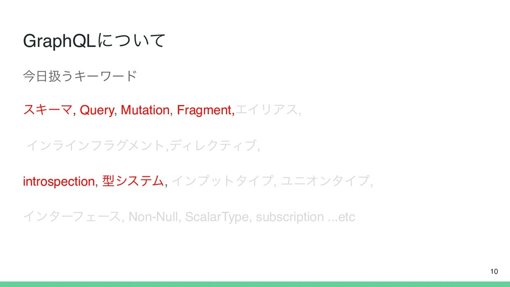 GraphQLʹ͍ͭͯ ࠓѻ͏Ωʔϫʔυ εΩʔϚ, Query, Mutation, Fr...