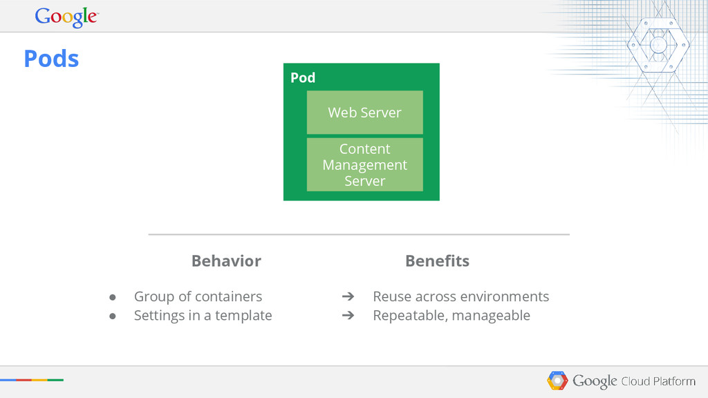 ● Group of containers ● Settings in a template ...