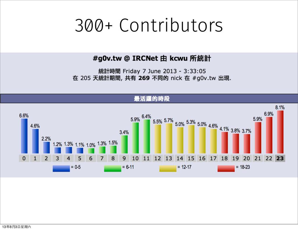 300+ Contributors 13年8⽉月3⽇日星期六