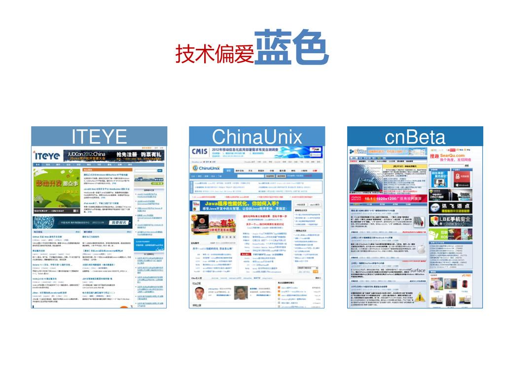 技术偏爱 蓝色 ITEYE ChinaUnix cnBeta