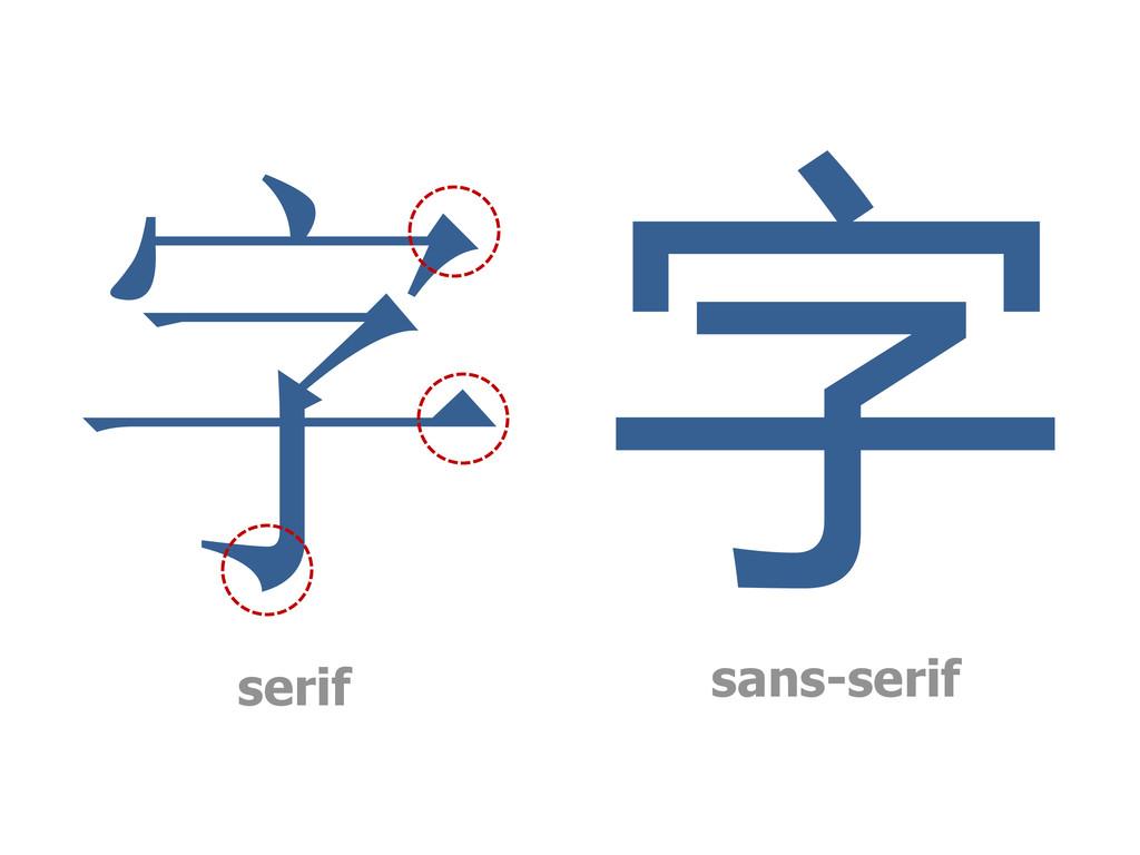serif sans-serif