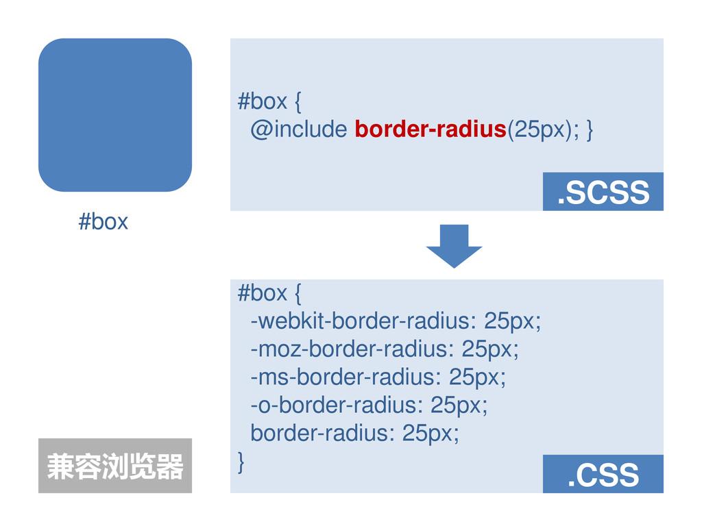#box #box { @include border-radius(25px); } #bo...