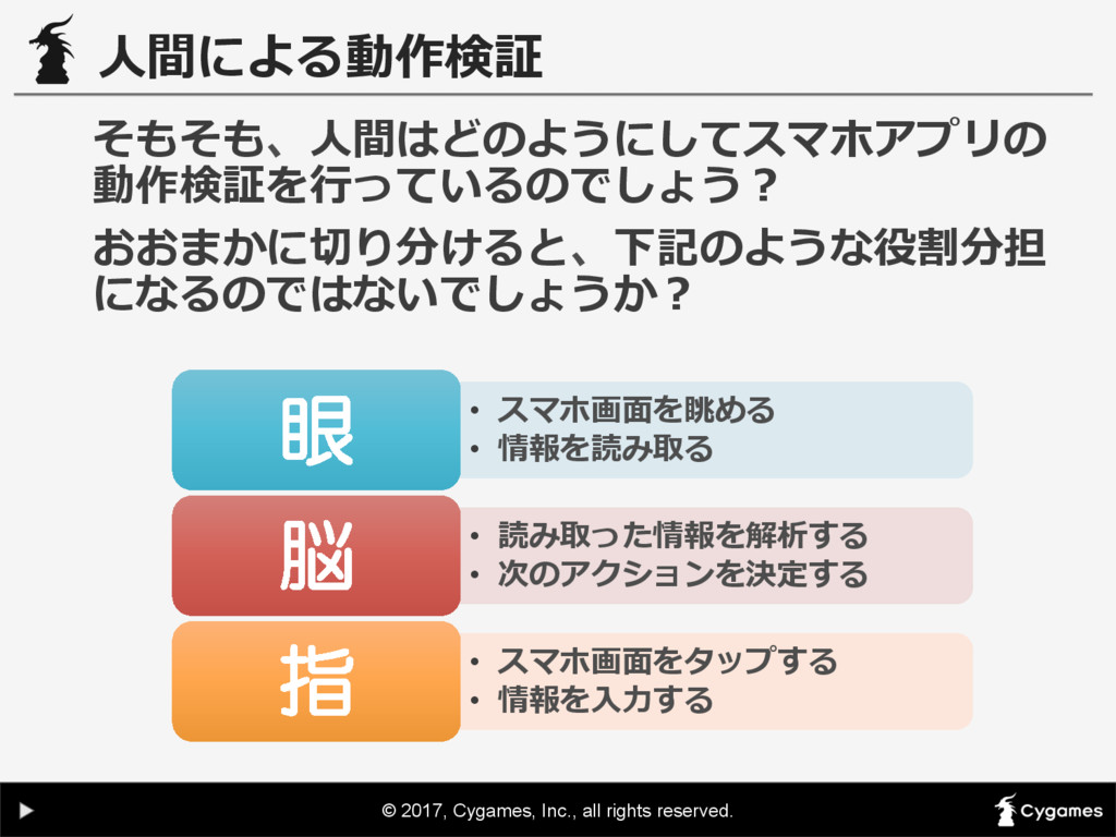 © 2017, Cygames, Inc., all rights reserved. ⼈人間...