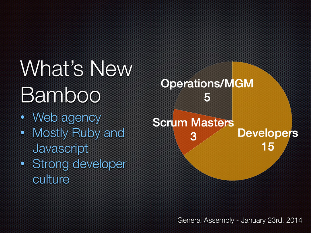 What's New Bamboo • Web agency • Mostly Ruby an...