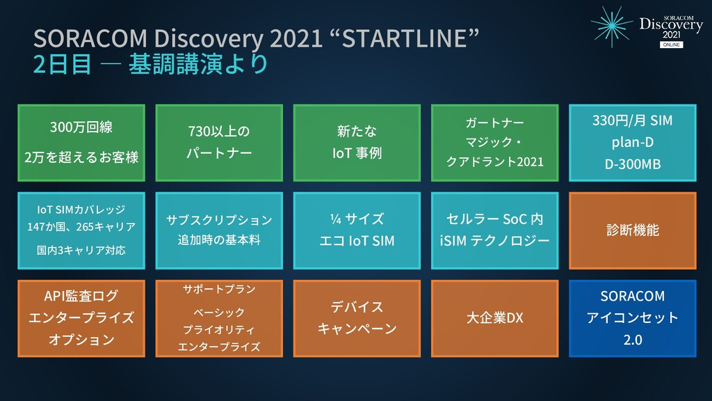 "SORACOM Discovery 2021 ""STARTLINE"" 2日目 ― 基調講演より..."