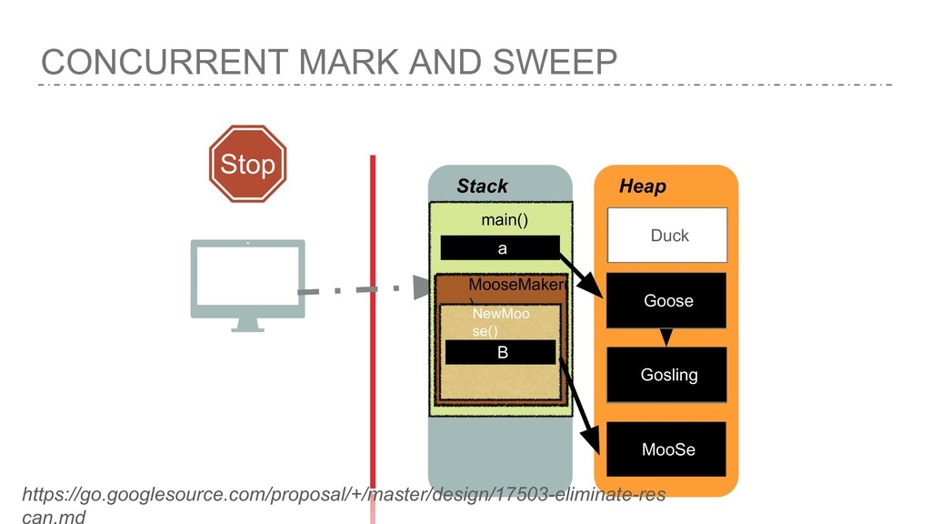 CONCURRENT MARK AND SWEEP Stack Heap Duck Goose...