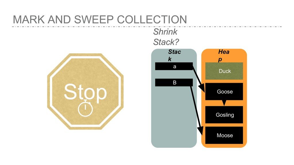 MARK AND SWEEP COLLECTION Stac k a Hea p Duck G...