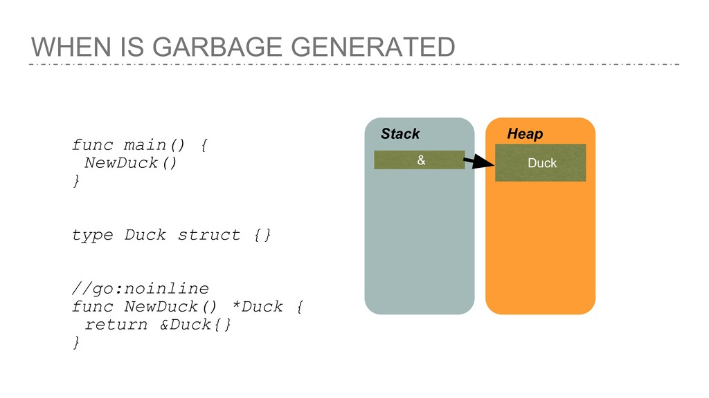 WHEN IS GARBAGE GENERATED func main() { NewDuck...