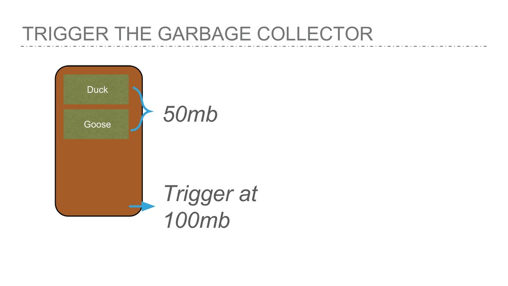 TRIGGER THE GARBAGE COLLECTOR Duck Goose 50mb T...
