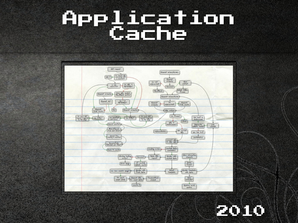Application Cache 2010