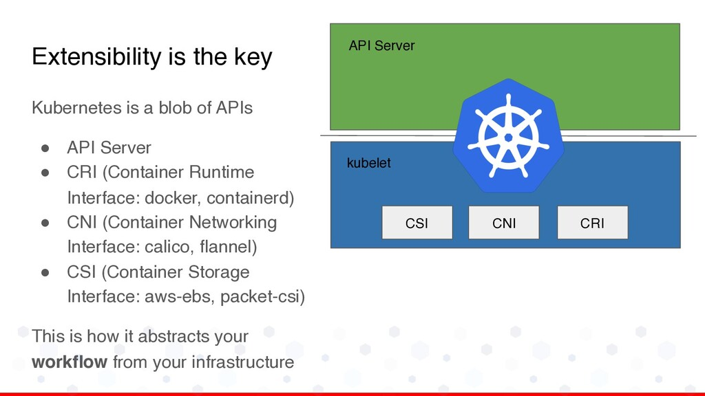 Extensibility is the key Kubernetes is a blob o...
