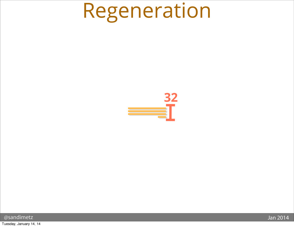 @sandimetz Jan 2014 32 Regeneration Tuesday, Ja...